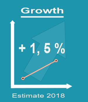 GDP 2018