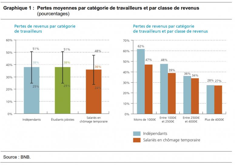 graphique1