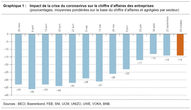 ERMG 201026 - graf1