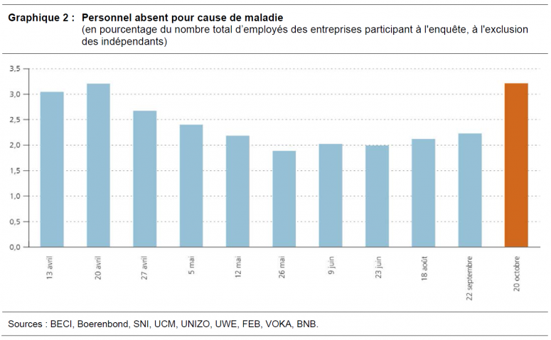ERMG 201026 - graf2