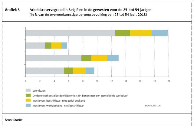 grafiek nl