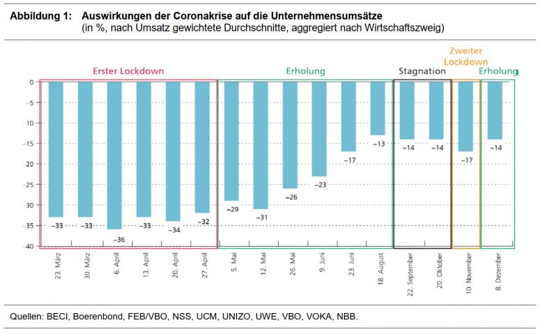 ERMG Dec Graph 1