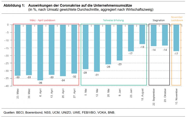 ERMG201117-graf1