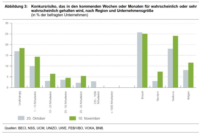 ERMG201117-graf3