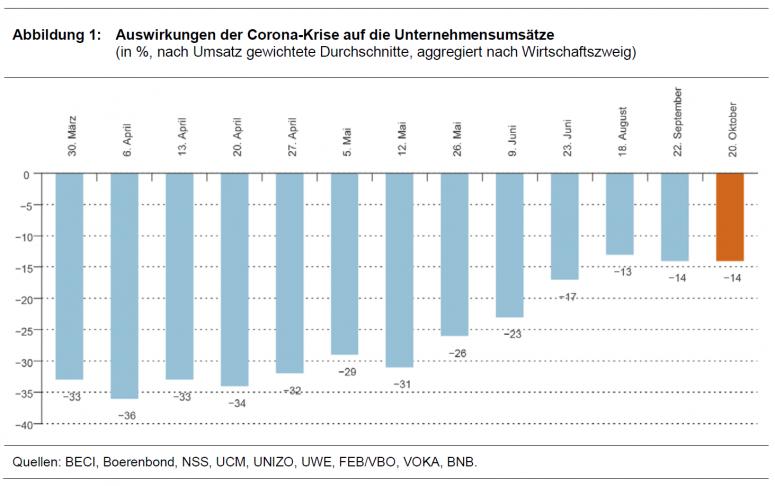 ERMG201026-graf1